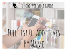 Additives Full List By Name Cover